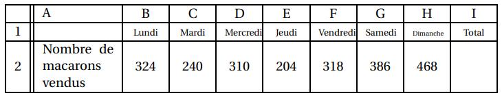 centres-etrangers-brevet-maths-2016-2