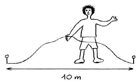 corde non élastique