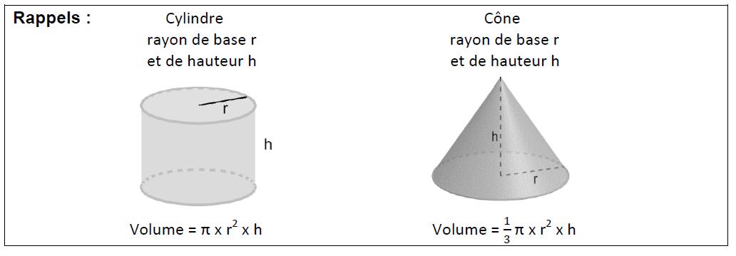 rappels volumes