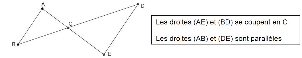 théorème thalès