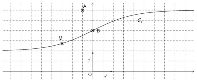 bac maths 2021 2