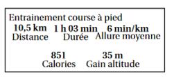 brevet maths 2022 exercice 3