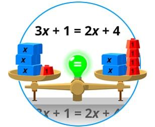cours équations