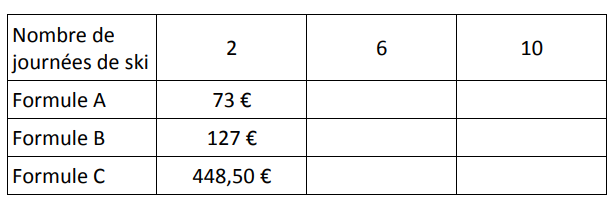 Centres étrangers 2021 brevet maths 9