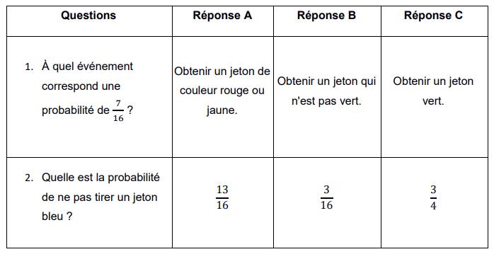 sujet-brevet-France-maths-2021-1